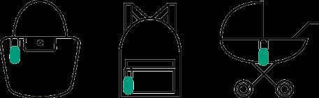 parakito gebrauch clip anti-muecken